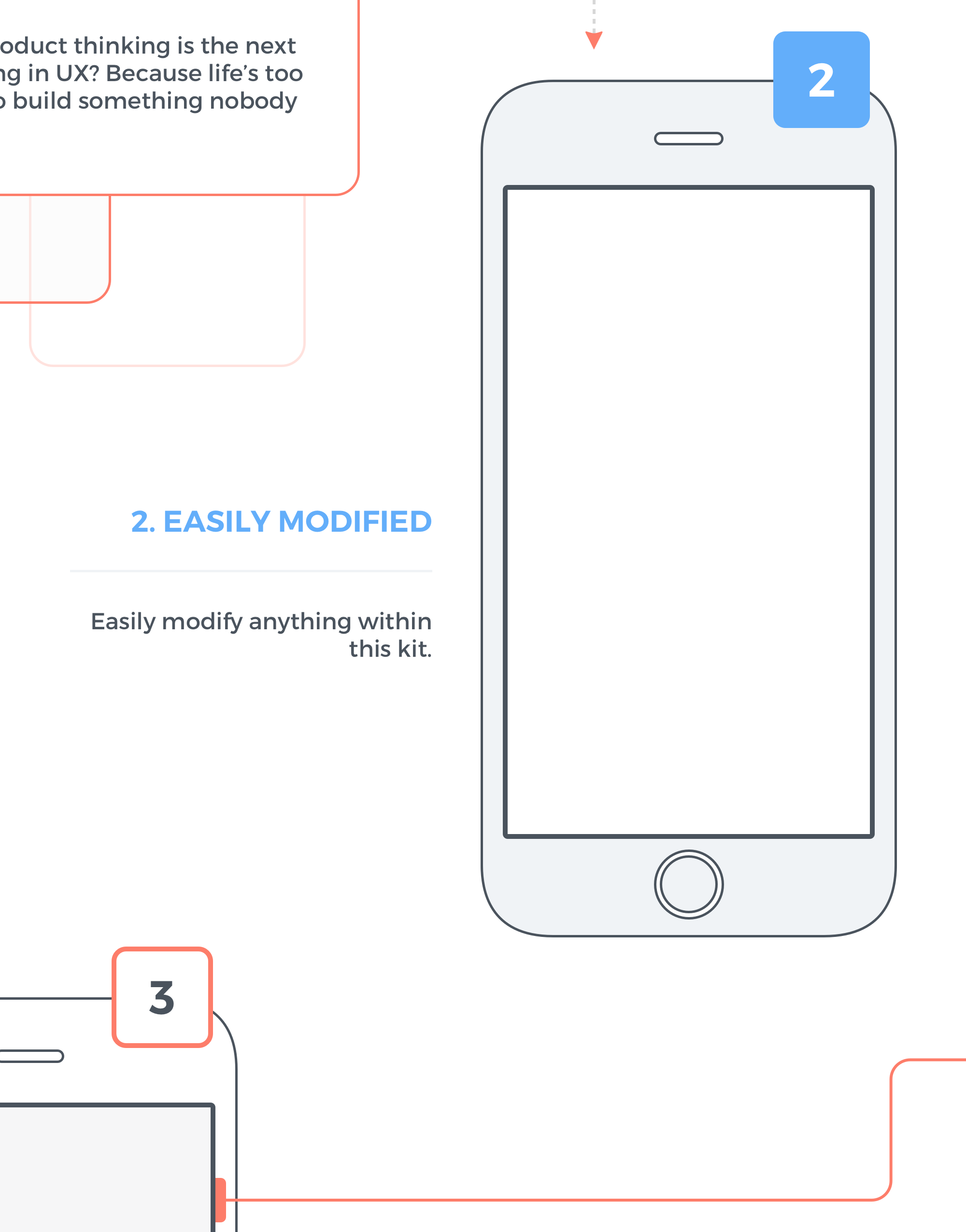 Easily modified flow chart for sketch