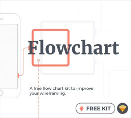A free wireframing flowchart kit for quick prototyping and creating flow charts and UX maps.