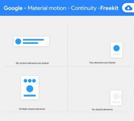 Google Material design Motion - 2