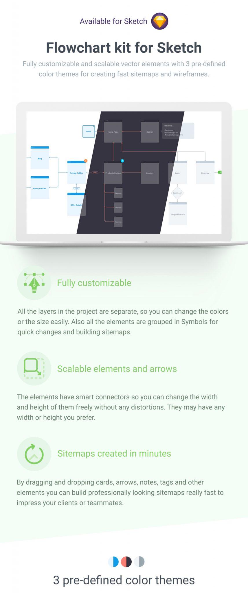 UX Flowchart Kit for Sketch - Easy sitemap creator for freelancers