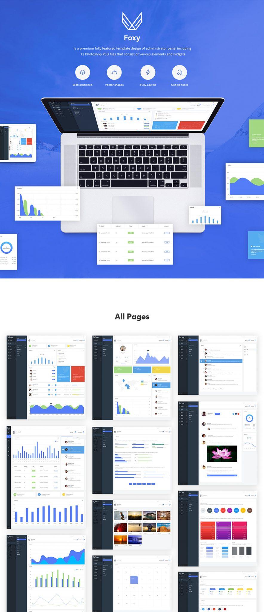 Foxy Admin UI Dashboard - Ui Kit for Photoshop