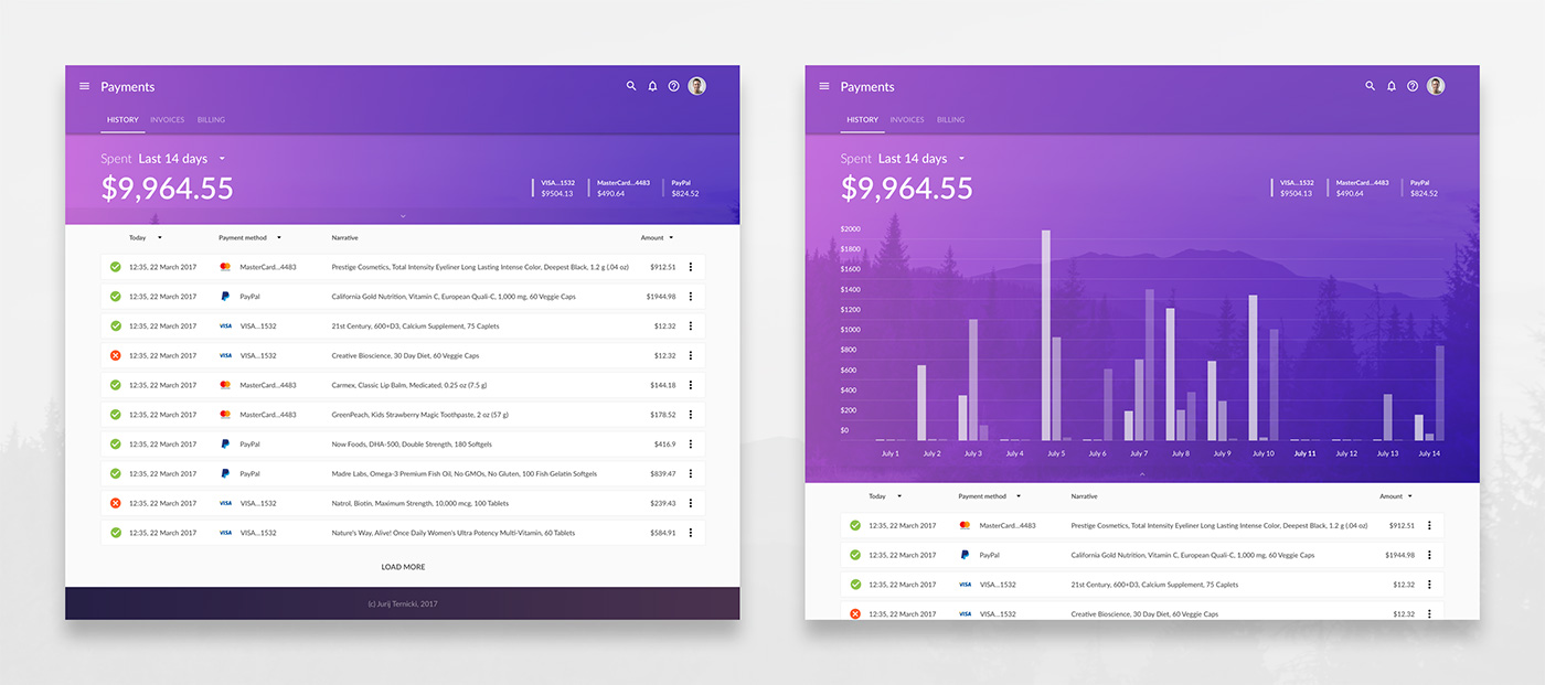 Free Payment History UI Kit for Sketch Designers