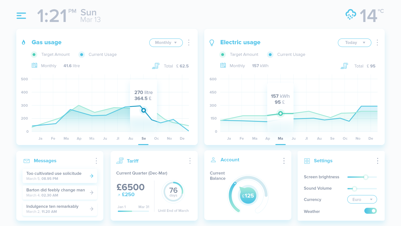 Download Soft Dashboard Free UI Kit for PSD - Free Admin Panel Photoshop Design Resource