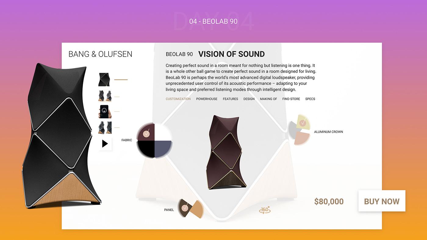 Free Figma UI Kit - Beolab 90