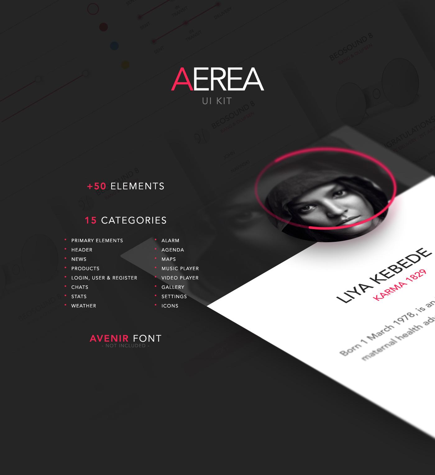 AEREA UI Kit +5- Elements for Photoshop