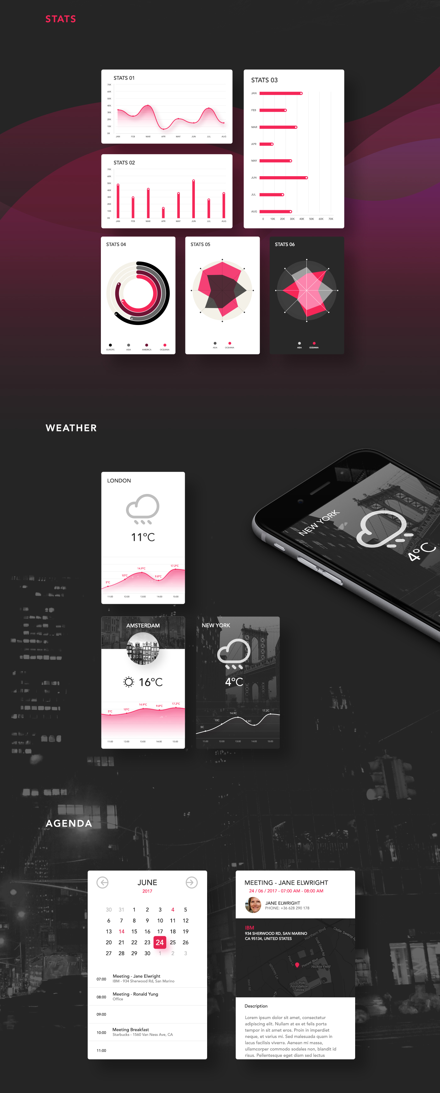 Aerea Dark Free UI Kit Stats and Weather PSD