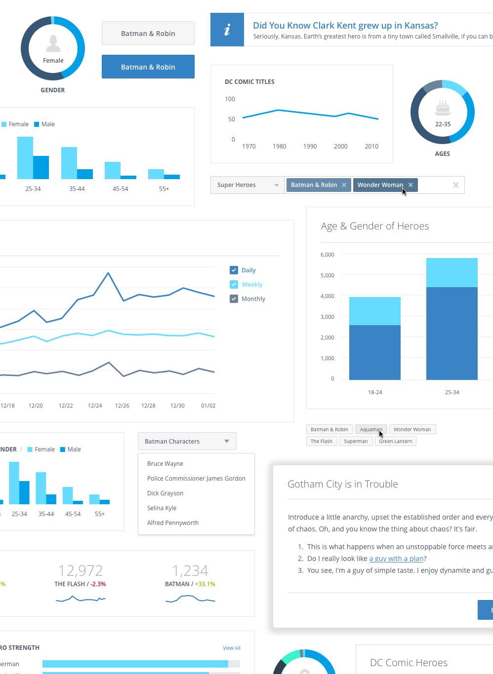 Facebook Analytics UI Kit for Sketch - Free Inspirational freebie