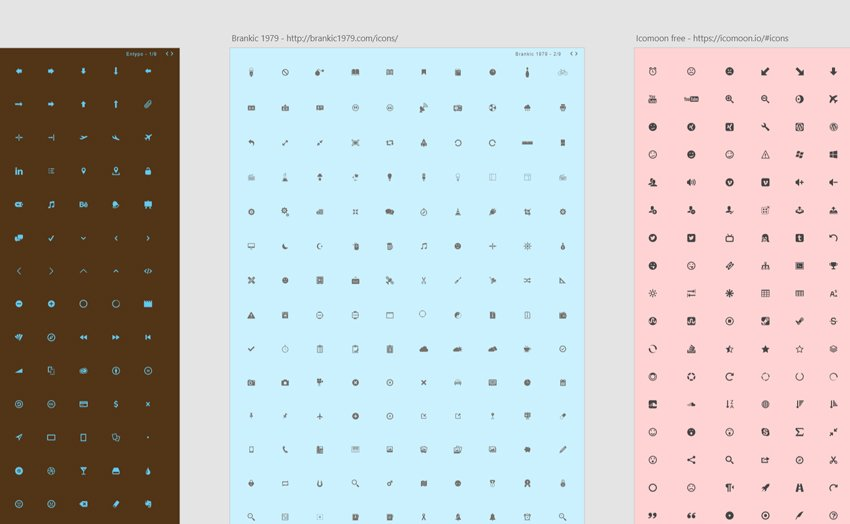 Font Awesome Iconset for Adobe Xd