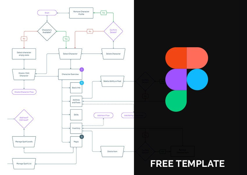 User Flow Figma Diagrams Template for Free