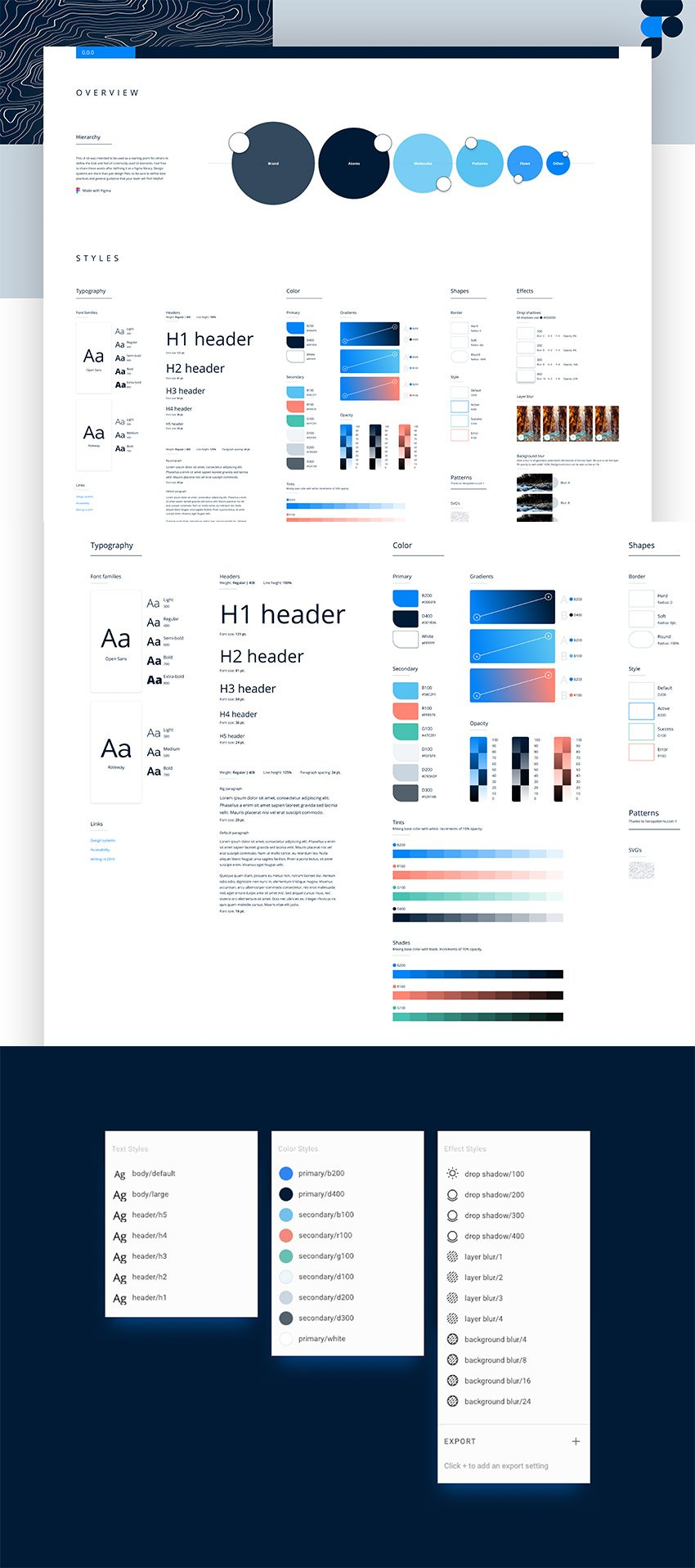 Free Figma Design System - Download UI Styleguide 2019