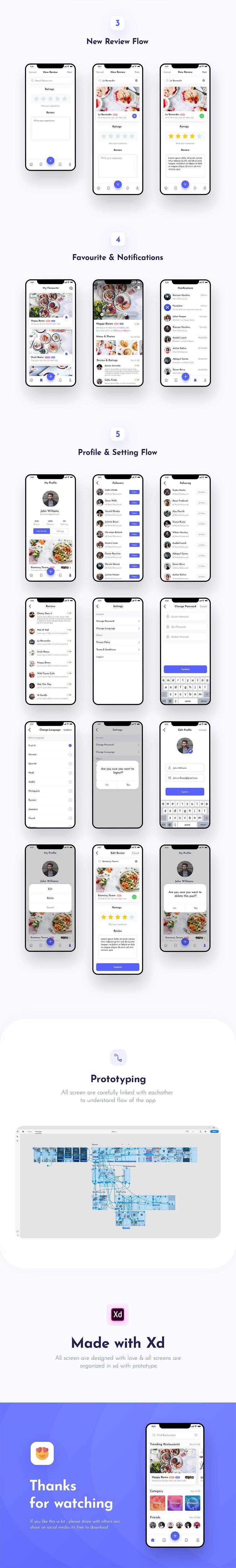 Foodybite XD UI Kit - 30 screens included