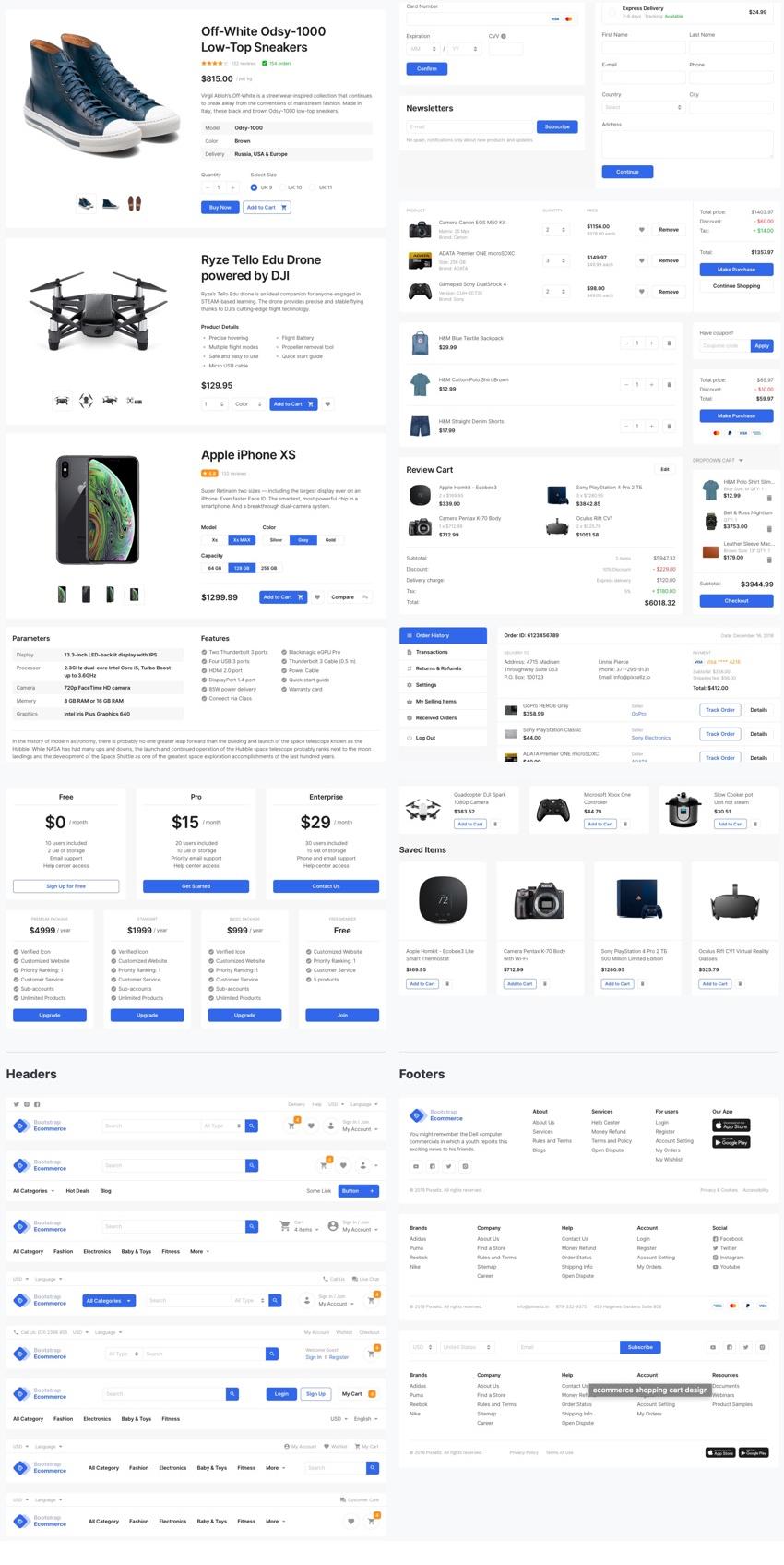 Design System for Sketch Websites
