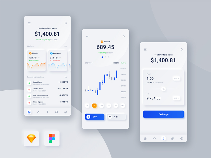 Digital Money Market figma and sketch app