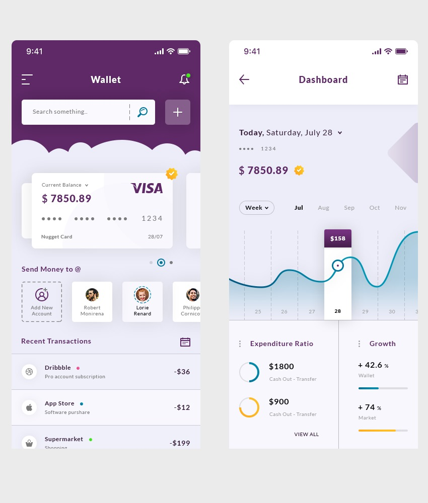 Wallet and Dashboard