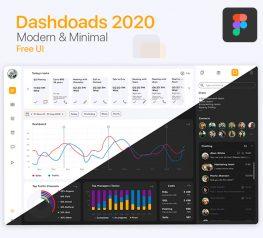 Modern Dashboard UI Kit figma dark light
