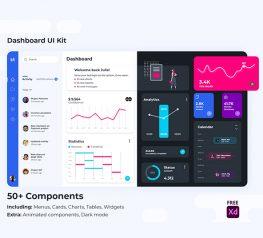 Stunning dashboard charts admin freebie adobexd