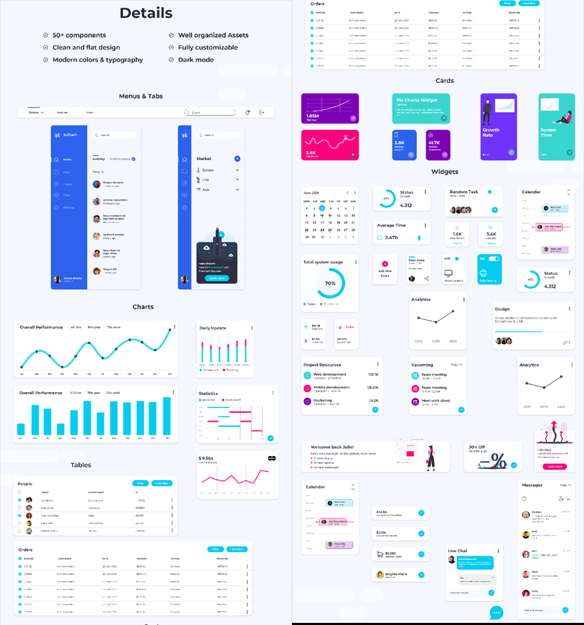 Stunning Dashboard preview adobexd