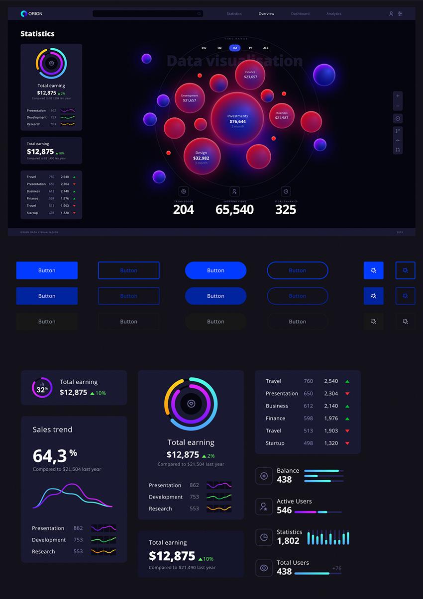 Charts & infographics UI kit
