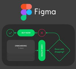 user flow diagram template freebie figma