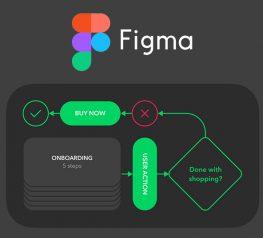 user flow diagram template freebie figma