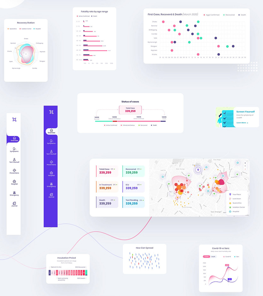 Covid19 UI Kit Free adobexd free download