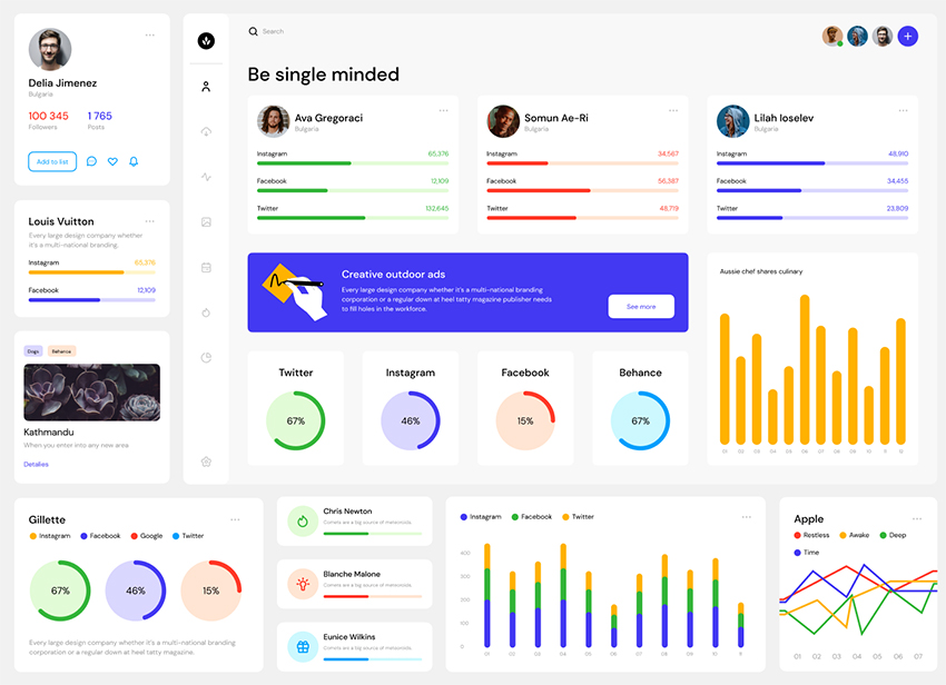 Material Dashboard UI Kit sketch figma