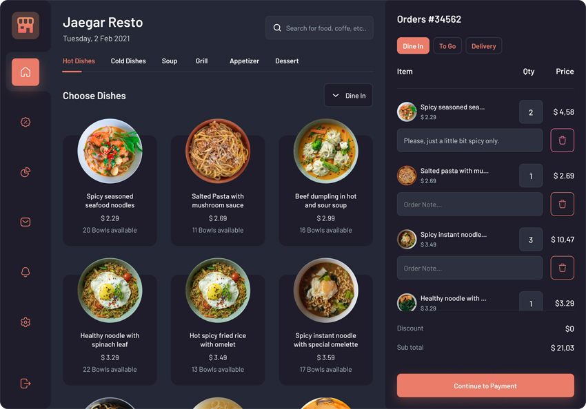 Food Orders Dashboard UI Kit Figma free download