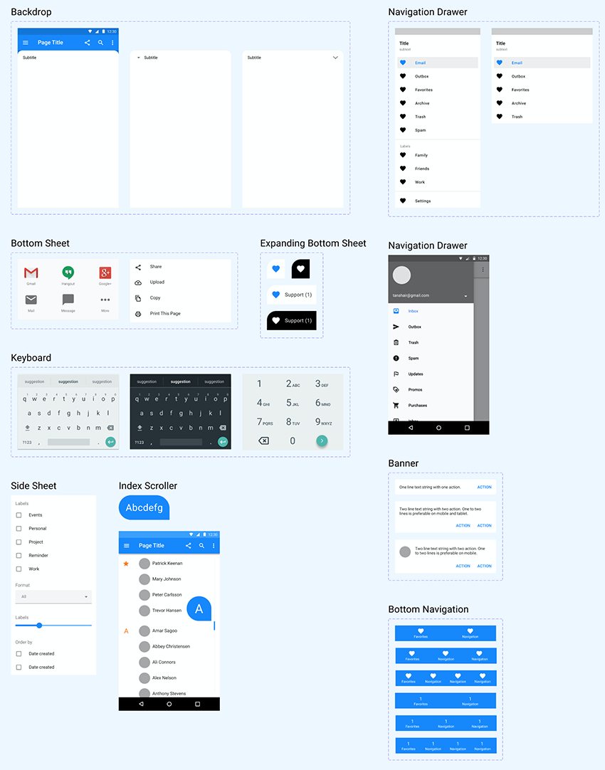 Material UI Kit for Android