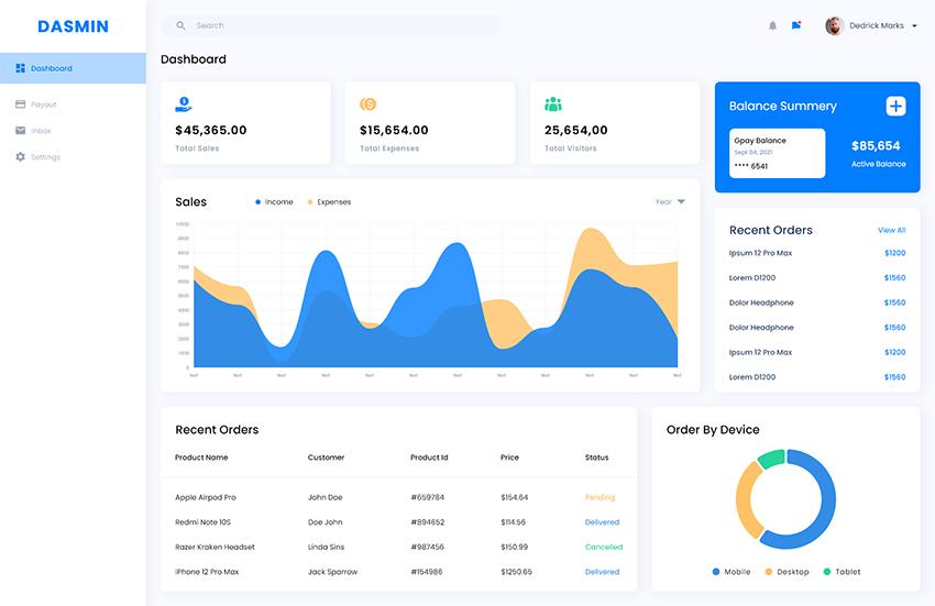 Light Admin Dashboard UI Kit psd free