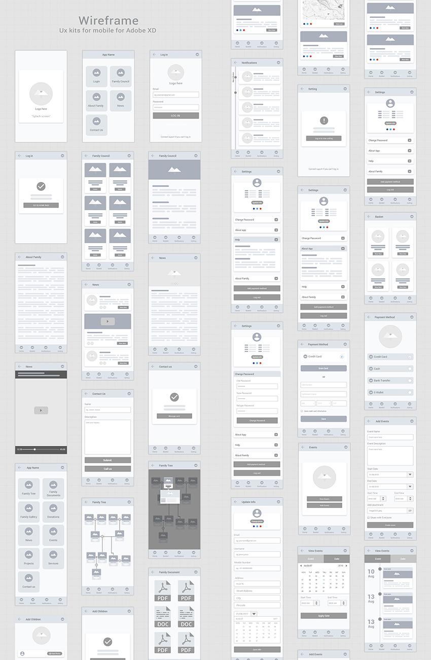 Mobile Wireframe UI Kit AdobeXD
